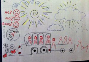 Zeichnung eines Teambildes